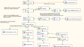 ssis-webcast